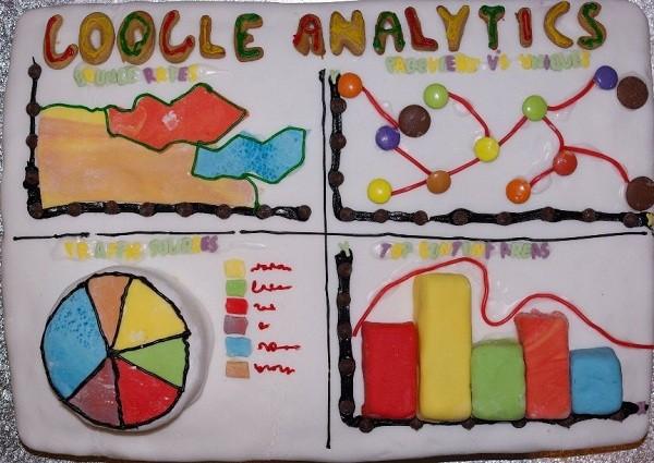 Novedades de google-analytics-5