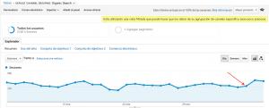 HTTPS nueva señal de ranking SEO ¿cambiamos de http a https? 1