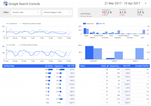 Informe SEO Google data Studio