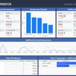 Google Data Studio: Reporting automático SEO, Google Ads y eCoomerce con Mailchimp