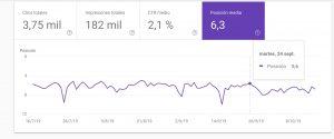 ¿Qué ha pasado tras la última update de Google? - 1 Caso ganador y 1 Caso Perdedor 4