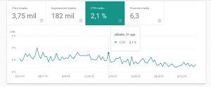 ¿Qué ha pasado tras la última update de Google? - 1 Caso ganador y 1 Caso Perdedor 5