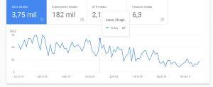 ¿Qué ha pasado tras la última update de Google? - 1 Caso ganador y 1 Caso Perdedor 7