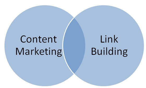 Content-Marketing-and-Link-Building