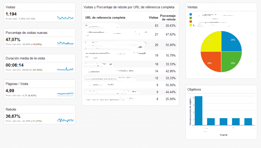 Dashboard-analytics