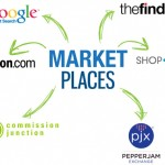 Comparativa Marketplaces para eCommerce