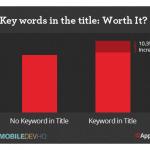 Posicionamiento ASO ¿Cómo estudiar keywords en ASO para APPs?